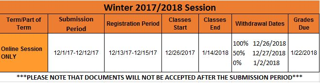 Winter UE submission dates
